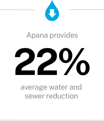 Apana provides 22% average water and sewer reduction